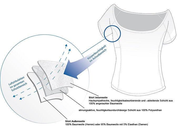 Funktion manjana Unterhemden mit Achselpads - everdry